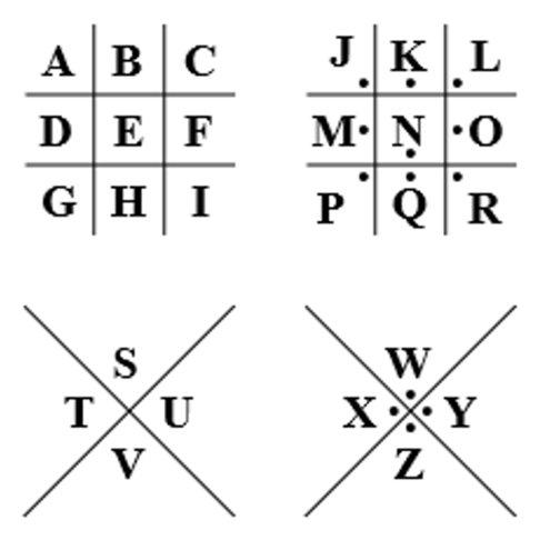 Decodificatore del cifrario pigpen